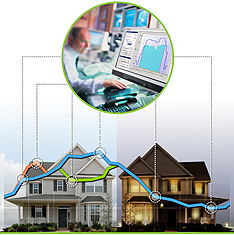 A smarter, integrated approach to implementing Smart Grid solutions. Smart Grid products are increasingly more cost-effective when implemented together.  The challenge is figuring out how to do so while minimizing utility up-front capital expenses and integration risks. Through Grid IQ™, GE's commitment to modernizing the electrical infrastructure, we have developed  packaged services to remove utility limitations and fully reap the benefits of a Smarter Grid.